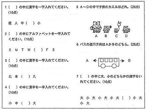 慶応幼稚園入学試験